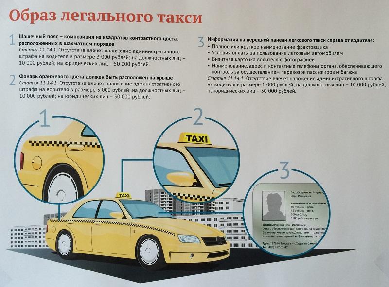 Форма разрешения на перевозку негабаритного транспорта